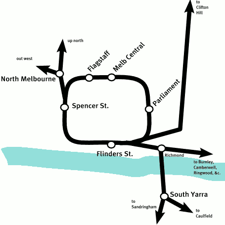 schematic diagram of the city loop